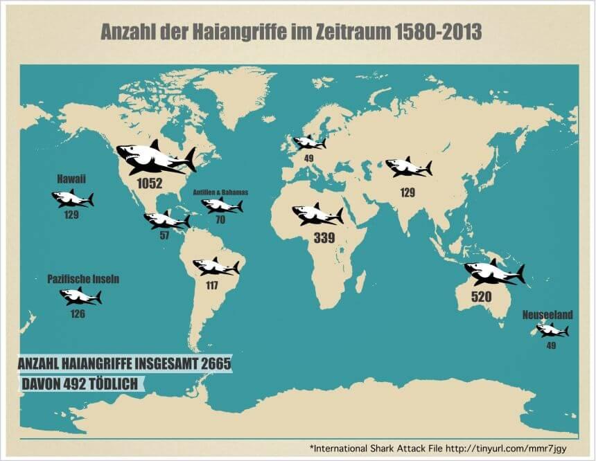 HaiangriffeWeltkarte